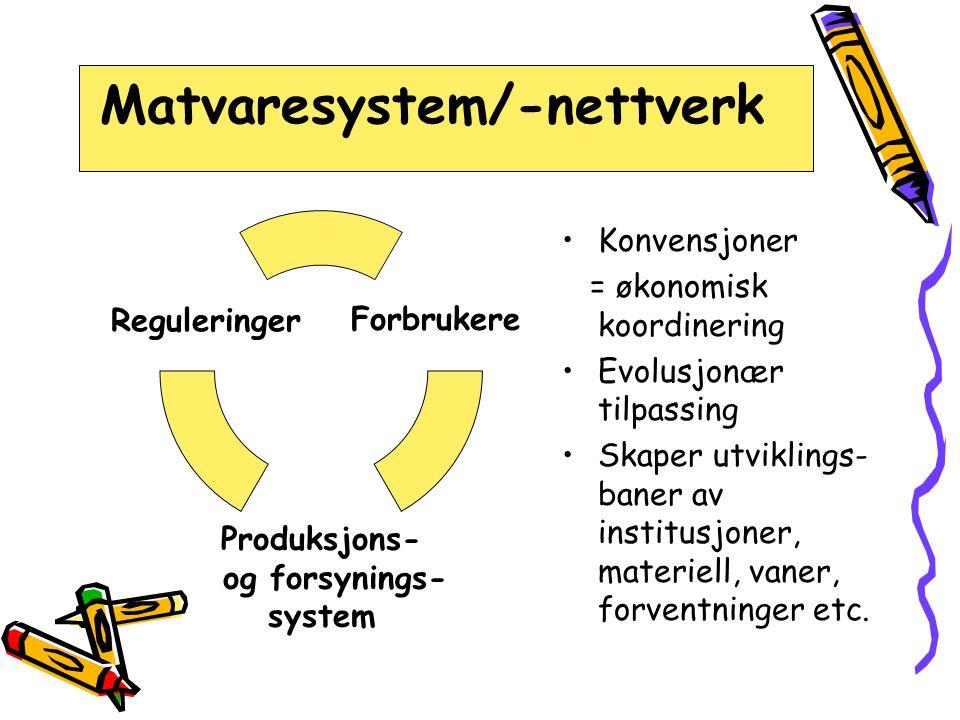 Matvaresystem/-nettverk •Konvensjoner = økonomisk koordinering •Evolusjonær tilpassing •Skaper utviklings- baner av institusjoner, materiell, vaner, forventninger etc.