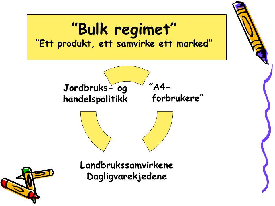 Jordbruks- og handelspolitikk Bulk regimet Ett produkt, ett samvirke ett marked A4- forbrukere Landbrukssamvirkene Dagligvarekjedene