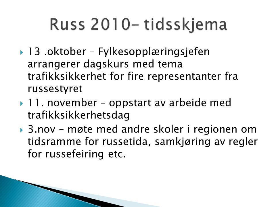  13.oktober – Fylkesopplæringsjefen arrangerer dagskurs med tema trafikksikkerhet for fire representanter fra russestyret  11. november – oppstart a