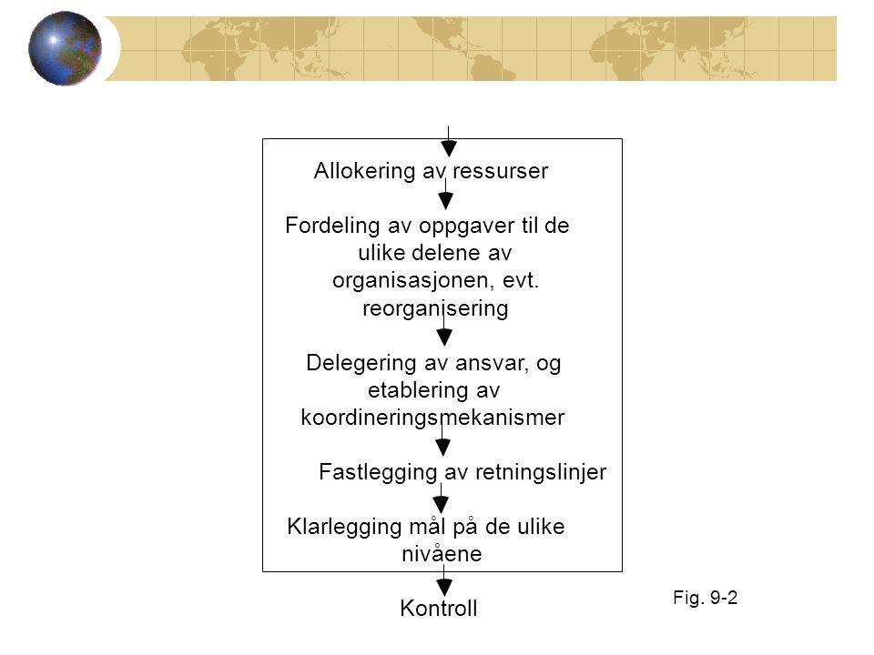 Allokering av ressurser Fordeling av oppgaver til de ulike delene av organisasjonen, evt.