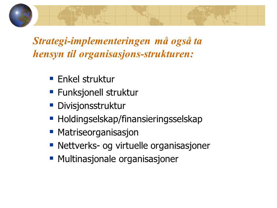 Strategi-implementeringen må også ta hensyn til organisasjons-strukturen:  Enkel struktur  Funksjonell struktur  Divisjonsstruktur  Holdingselskap/finansieringsselskap  Matriseorganisasjon  Nettverks- og virtuelle organisasjoner  Multinasjonale organisasjoner