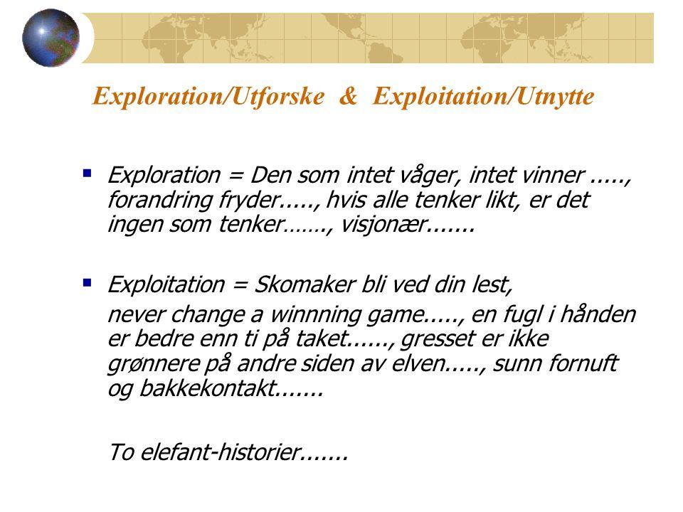 Exploration/Utforske & Exploitation/Utnytte  Exploration = Den som intet våger, intet vinner....., forandring fryder....., hvis alle tenker likt, er det ingen som tenker……., visjonær.......