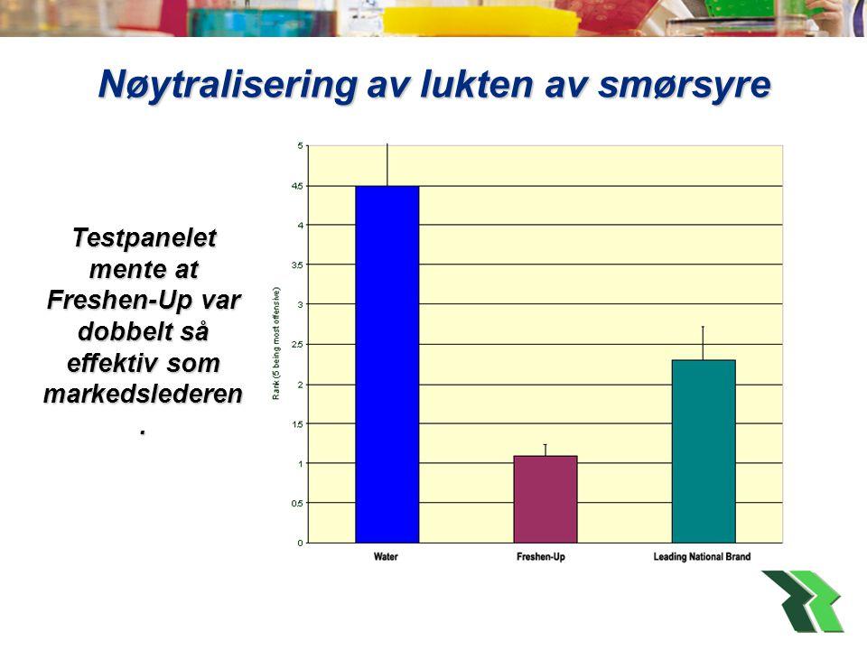 Nøytralisering av lukten av smørsyre Testpanelet mente at Freshen-Up var dobbelt så effektiv som markedslederen.