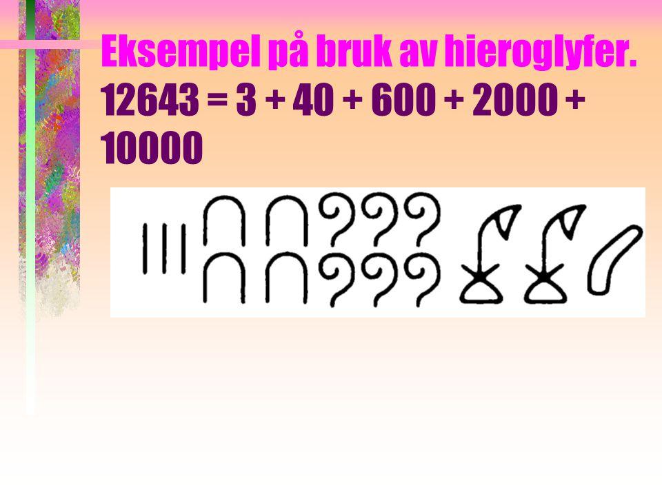 Hieroglyfer (tatt fra et tysk tidsskrift).
