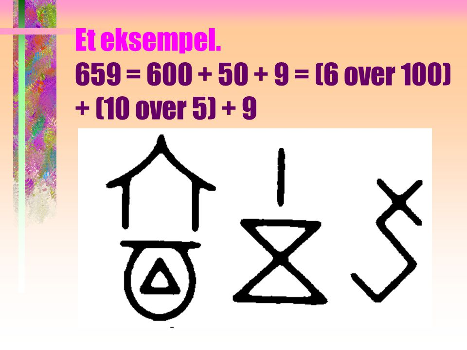 Multiplikativt system. •Additive tallsystemer er enkle å forstå men ineffektive å regne med. •Kineserne var sannsynlig vis de første som utviklet et t