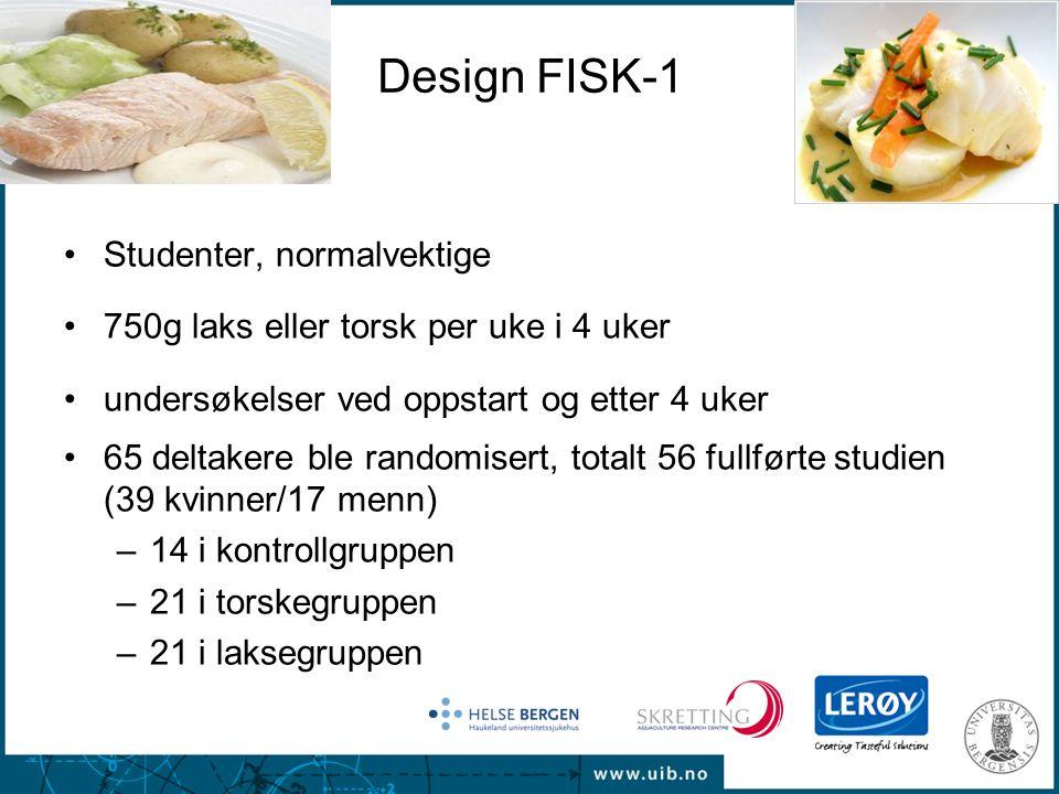 Design FISK-1 •Studenter, normalvektige •750g laks eller torsk per uke i 4 uker •undersøkelser ved oppstart og etter 4 uker •65 deltakere ble randomis