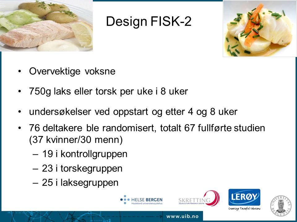 Design FISK-2 •Overvektige voksne •750g laks eller torsk per uke i 8 uker •undersøkelser ved oppstart og etter 4 og 8 uker •76 deltakere ble randomisert, totalt 67 fullførte studien (37 kvinner/30 menn) –19 i kontrollgruppen –23 i torskegruppen –25 i laksegruppen