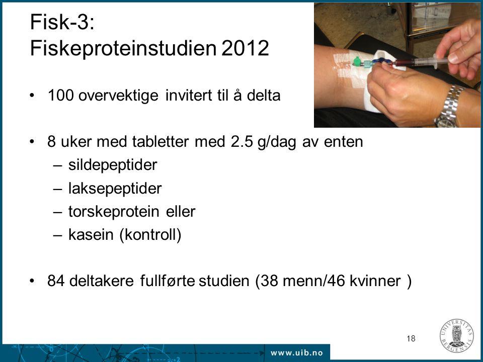 18 •100 overvektige invitert til å delta •8 uker med tabletter med 2.5 g/dag av enten –sildepeptider –laksepeptider –torskeprotein eller –kasein (kont
