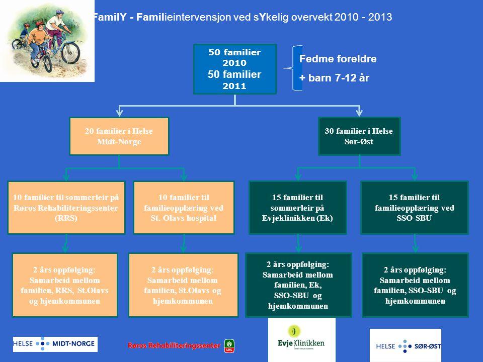 50 familier 2010 50 familier 2011 20 familier i Helse Midt-Norge 10 familier til sommerleir på Røros Rehabiliteringssenter (RRS) 10 familier til famil