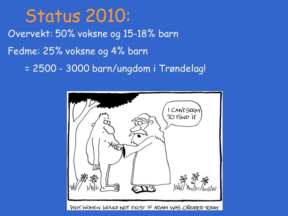 Status 2010: Overvekt: 50% voksne og 15-18% barn Fedme: 25% voksne og 4% barn = 2500 - 3000 barn/ungdom i Trøndelag!