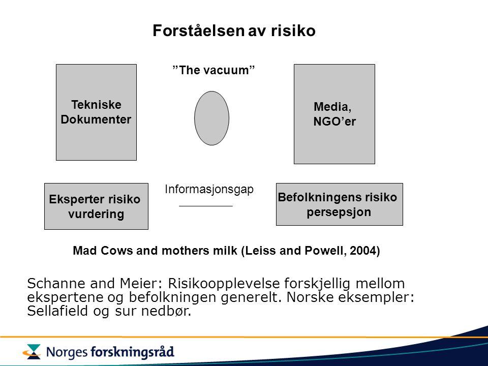 """Tekniske Dokumenter Media, NGO'er """"The vacuum"""" Forståelsen av risiko Mad Cows and mothers milk (Leiss and Powell, 2004) Eksperter risiko vurdering Bef"""