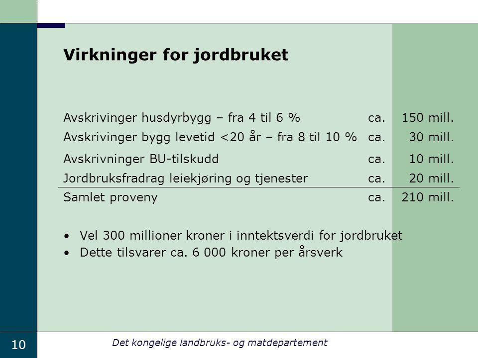 10 Det kongelige landbruks- og matdepartement Virkninger for jordbruket •Vel 300 millioner kroner i inntektsverdi for jordbruket •Dette tilsvarer ca.