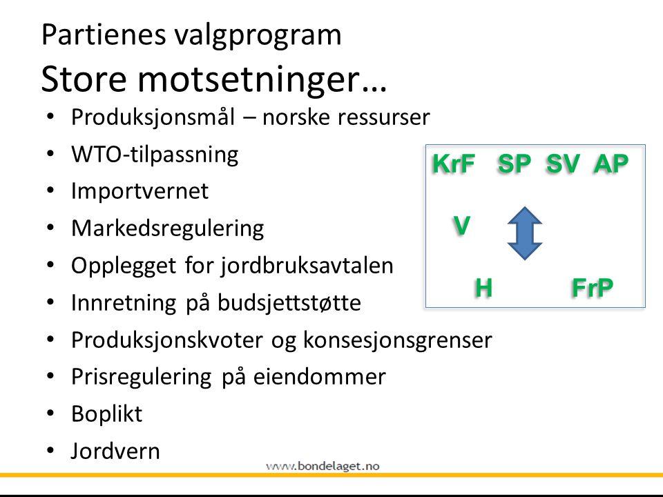 Partienes valgprogram Store motsetninger… • Produksjonsmål – norske ressurser • WTO-tilpassning • Importvernet • Markedsregulering • Opplegget for jor