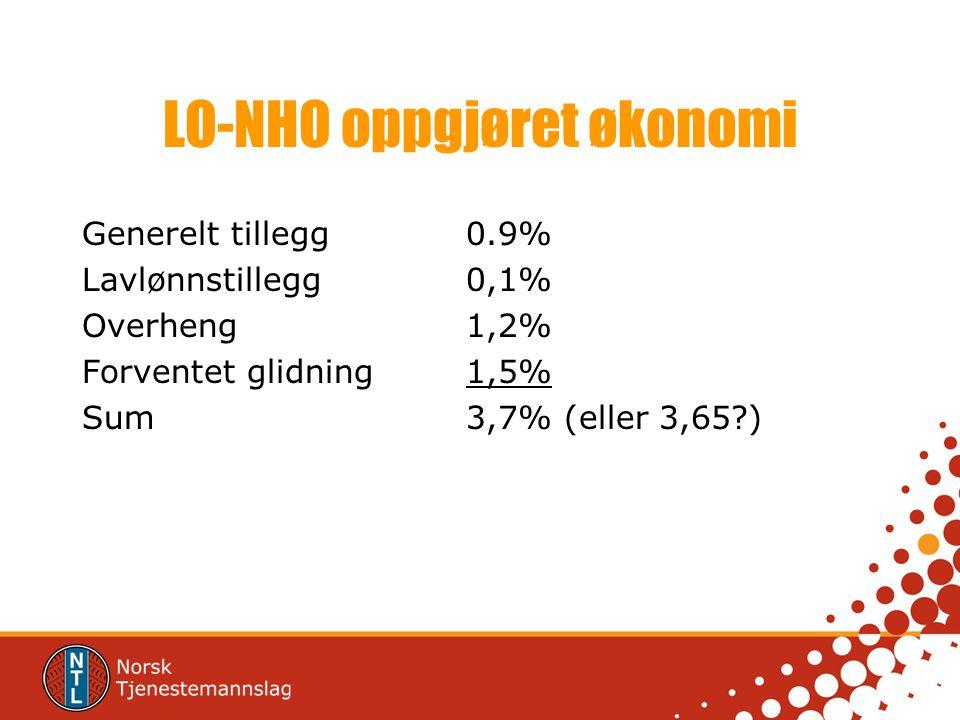 LO-NHO oppgjøret økonomi Generelt tillegg0.9% Lavlønnstillegg0,1% Overheng1,2% Forventet glidning1,5% Sum3,7% (eller 3,65 )