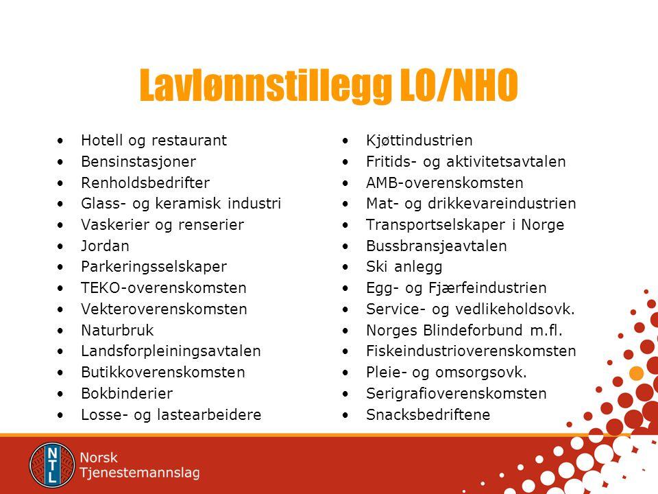 NHO Arbeidsmarkedsstatistikk ÅrslønnTimelønnOverhengVekst Industriarbeidere378.573194.141.2%3,6% Arbeidere totalt386.880198.401.3%3.7% LO-NHO*395.486202.811.2%3.9% *inklusive funksjonærer innen vertikale avtaler og funksjonæravtaler Årslønnsvekst/årslønnsnivå: Lønnsbegrep: Avtalt lønn+bonus+uregelmessige tillegg (skift etc.) Overenskomstområdene for arbeidere omfatter aller som er klassifisert som arbeidere, uavhengig av om de er organisert eller ikke.