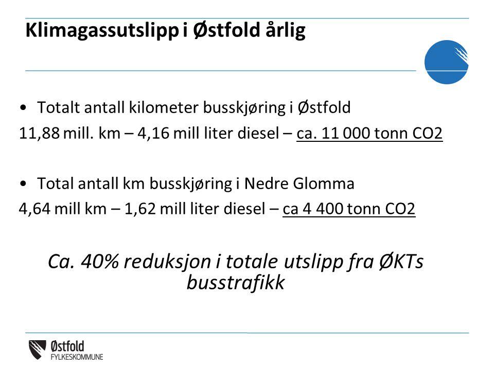NOx- utslipp •Totalt antall kilometer busskjøring i Østfold 11,88 mill.