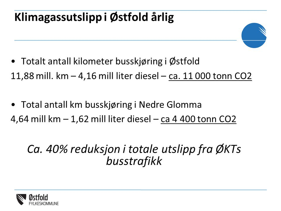 Klimagassutslipp i Østfold årlig •Totalt antall kilometer busskjøring i Østfold 11,88 mill. km – 4,16 mill liter diesel – ca. 11 000 tonn CO2 •Total a