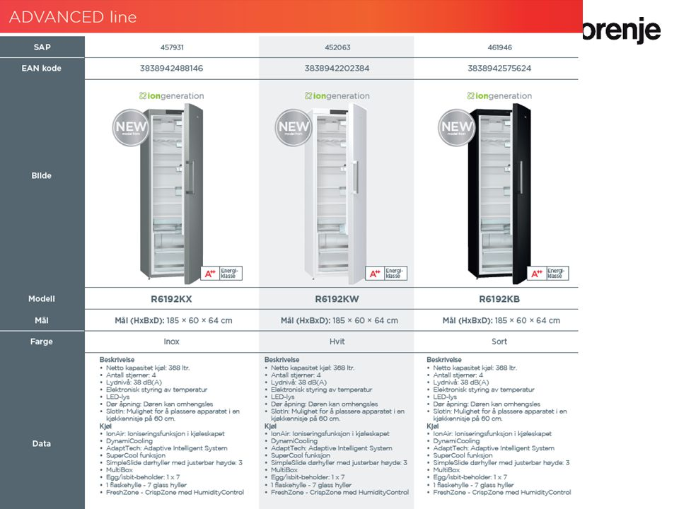 GORENJE COOLING | www.gorenje.com KEEP IT FRESH LED-list, som ikke bare gir overlegen belysning, men også lengre levetid og lavere energiforbruk Døren