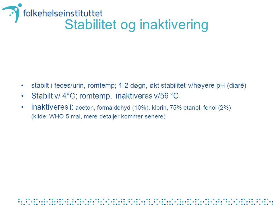 Stabilitet og inaktivering •stabilt i feces/urin, romtemp; 1-2 døgn, økt stabilitet v/høyere pH (diaré) •Stabilt v/ 4°C; romtemp, inaktiveres v/56 °C •inaktiveres i: aceton, formaldehyd (10%), klorin, 75% etanol, fenol (2%) (kilde: WHO 5 mai, mere detaljer kommer senere)