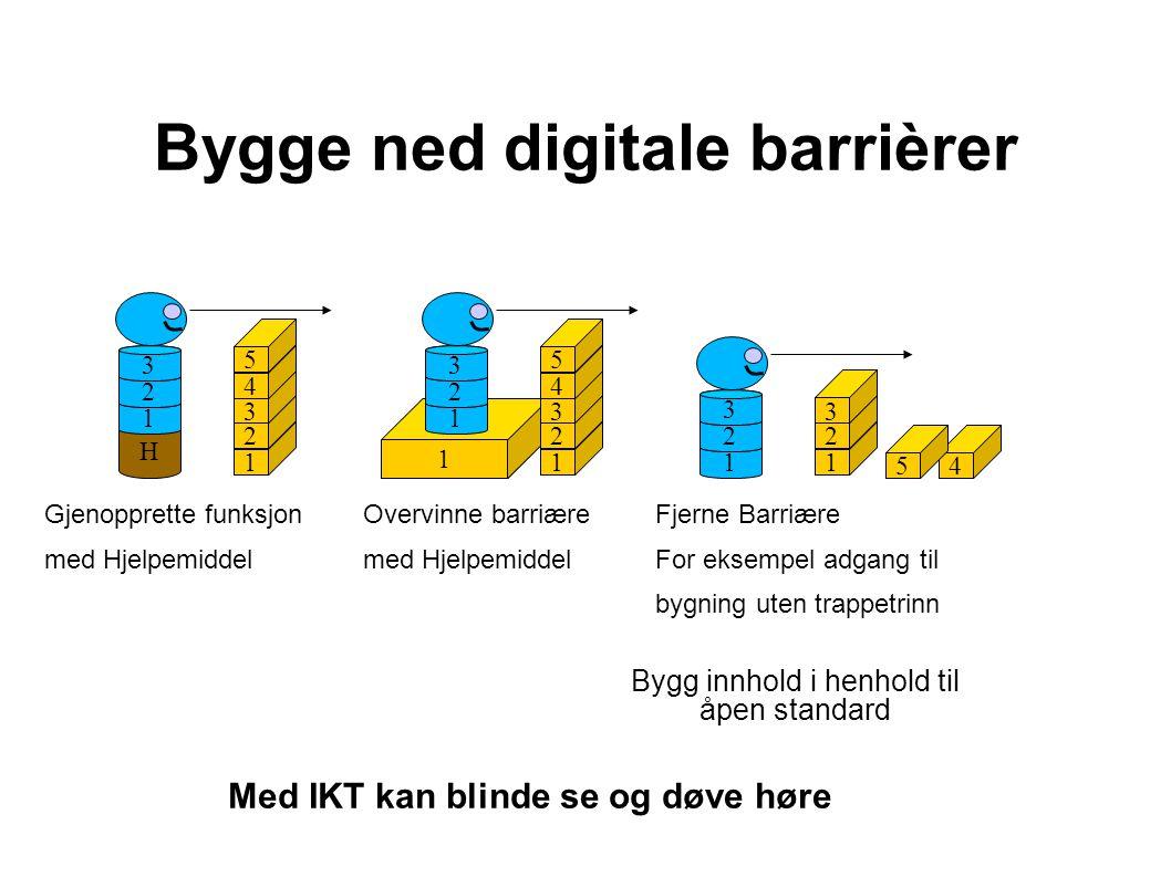 Bygge ned digitale barrièrer 1 H 12345 1 2 3 12345 1 2 3 12345 1 2 3 Gjenopprette funksjon med Hjelpemiddel Overvinne barriære med Hjelpemiddel Fjerne Barriære For eksempel adgang til bygning uten trappetrinn Bygg innhold i henhold til åpen standard Med IKT kan blinde se og døve høre