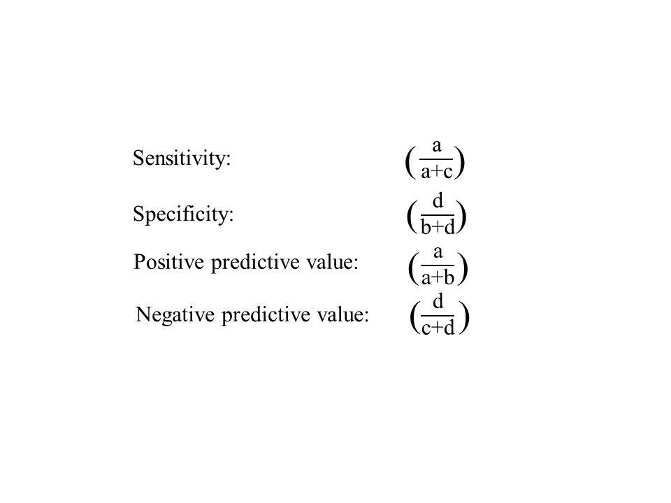 Sensitivity: a a+c ( ) Specificity: d b+d ( ) Positive predictive value: a a+b ( ) Negative predictive value: d c+d ( )