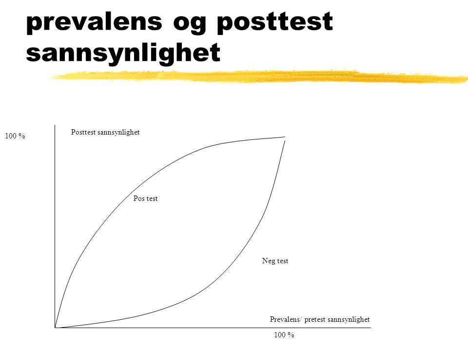 Forholdet mellom prevalens og posttest sannsynlighet Posttest sannsynlighet Prevalens/ pretest sannsynlighet Pos test Neg test 100 %