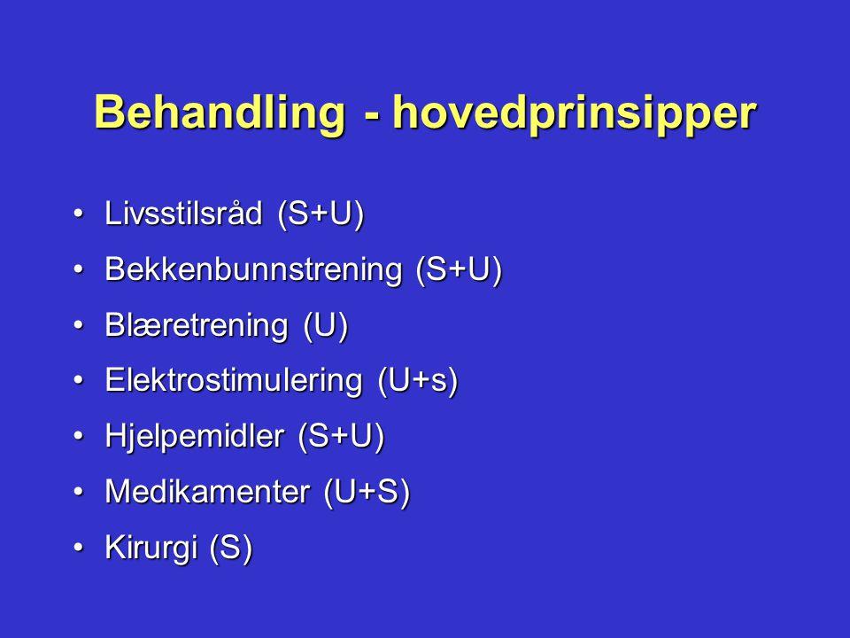 Behandling - hovedprinsipper •Livsstilsråd (S+U) •Bekkenbunnstrening (S+U) •Blæretrening (U) •Elektrostimulering (U+s) •Hjelpemidler (S+U) •Medikament