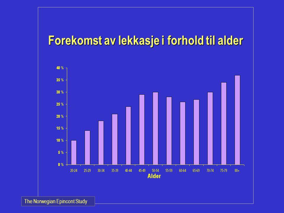 The Norwegian Epincont Study Forekomst av lekkasje i forhold til alder