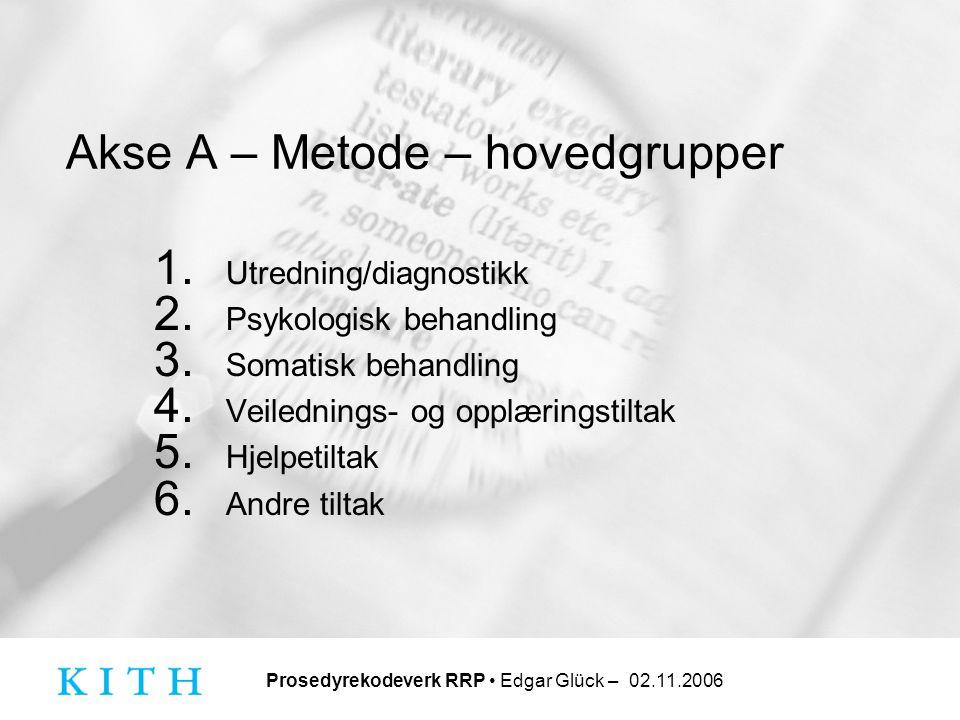 Prosedyrekodeverk RRP • Edgar Glück – 02.11.2006 Akse A – Metode – hovedgrupper 1. Utredning/diagnostikk 2. Psykologisk behandling 3. Somatisk behandl