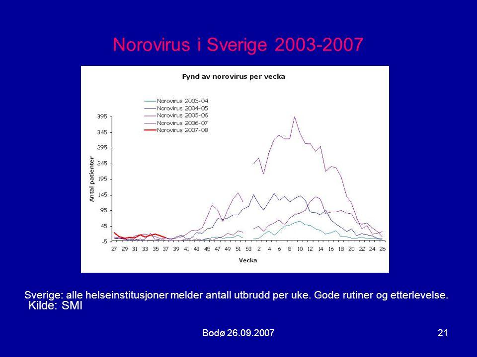 Bodø 26.09.200721 Norovirus i Sverige 2003-2007 Sverige: alle helseinstitusjoner melder antall utbrudd per uke. Gode rutiner og etterlevelse. Kilde: S