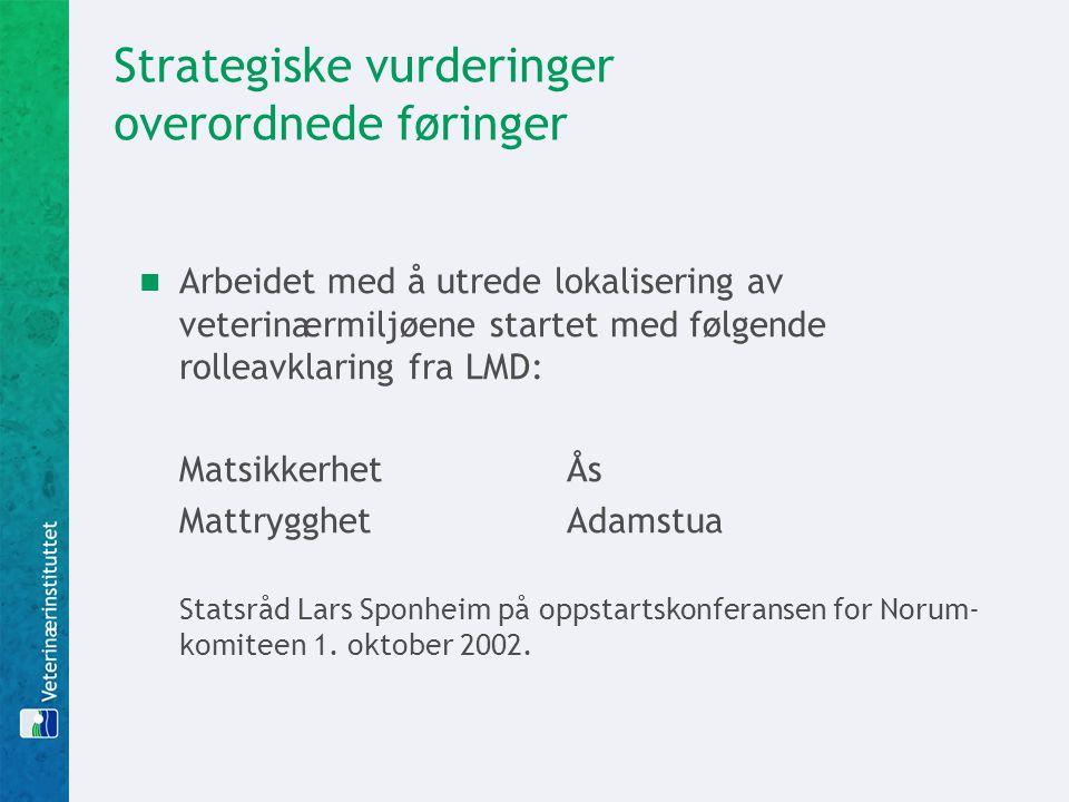 Strategiske vurderinger overordnede føringer  Arbeidet med å utrede lokalisering av veterinærmiljøene startet med følgende rolleavklaring fra LMD: MatsikkerhetÅs MattrygghetAdamstua Statsråd Lars Sponheim på oppstartskonferansen for Norum- komiteen 1.