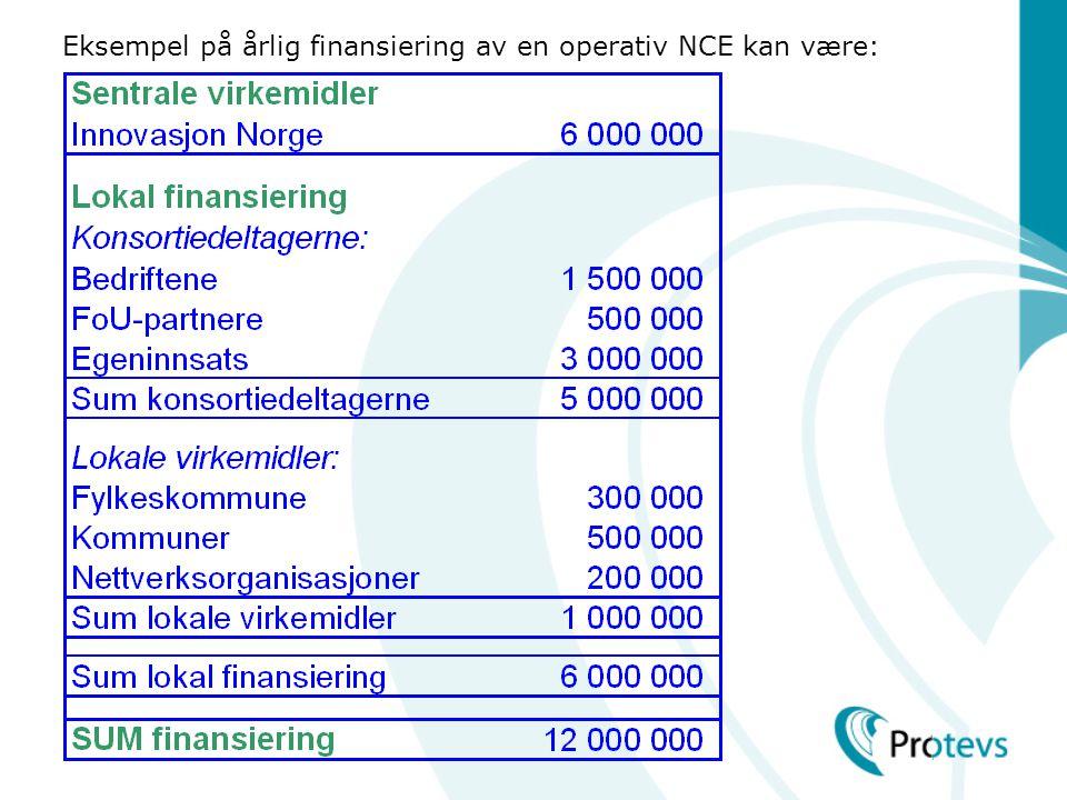 Eksempel på årlig finansiering av en operativ NCE kan være: