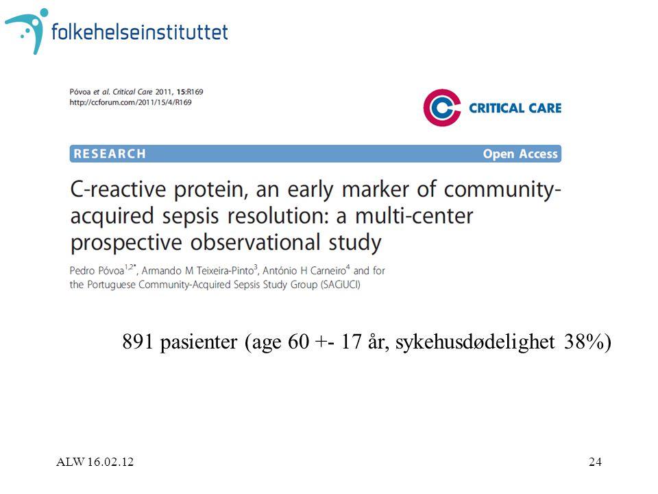 ALW 16.02.1224 891 pasienter (age 60 +- 17 år, sykehusdødelighet 38%)