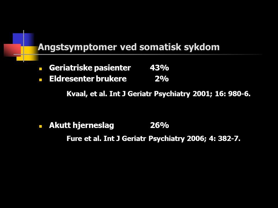 Angstsymptomer ved somatisk sykdom  Geriatriske pasienter43%  Eldresenter brukere 2% Kvaal, et al. Int J Geriatr Psychiatry 2001; 16: 980-6.  Akutt