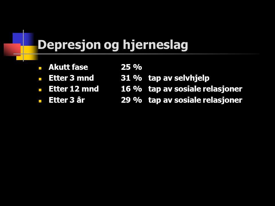 Depresjon og hjerneslag  Akutt fase25 %  Etter 3 mnd31 %tap av selvhjelp  Etter 12 mnd16 %tap av sosiale relasjoner  Etter 3 år29 %tap av sosiale