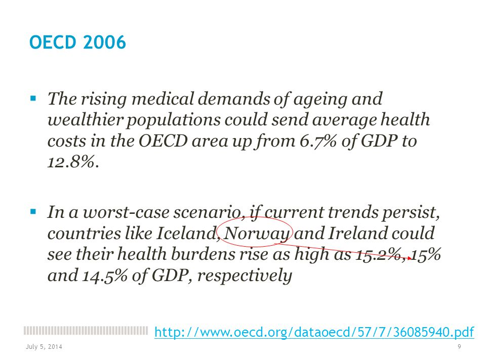 July 5, 20149 OECD 2006  The rising medical demands of ageing and wealthier populations could send average health costs in the OECD area up from 6.7%