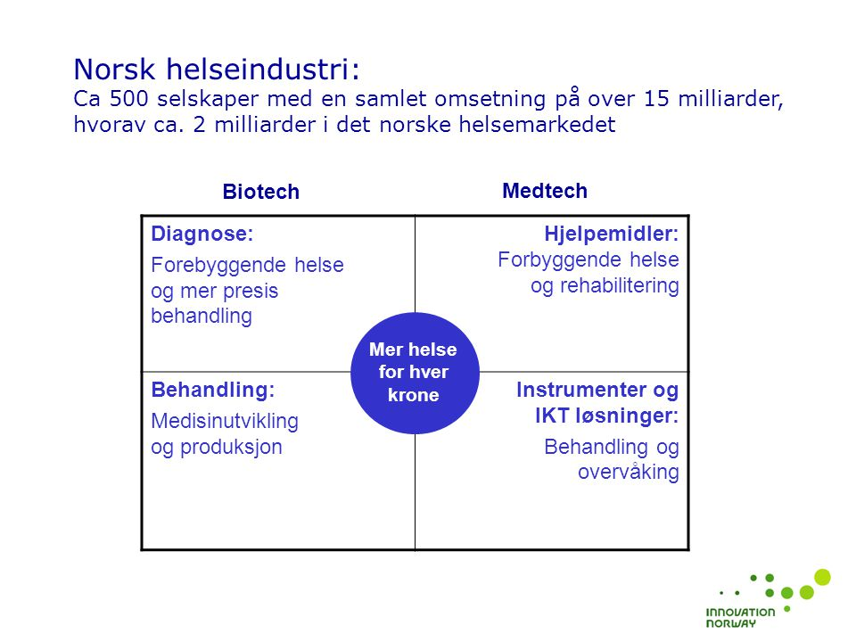 Diagnose: Forebyggende helse og mer presis behandling Hjelpemidler: Forbyggende helse og rehabilitering Behandling: Medisinutvikling og produksjon Ins