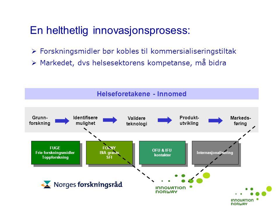 Grunn- forskning Identifisere mulighet Validere teknologi Produkt- utvikling Markeds- føring FUGE Frie forskningsmidler Toppforskning FUGE Frie forskn