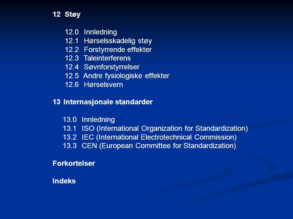 12 Støy 12.0 Innledning 12.1 Hørselsskadelig støy 12.2 Forstyrrende effekter 12.3 Taleinterferens 12.4 Søvnforstyrrelser 12.5 Andre fysiologiske effek