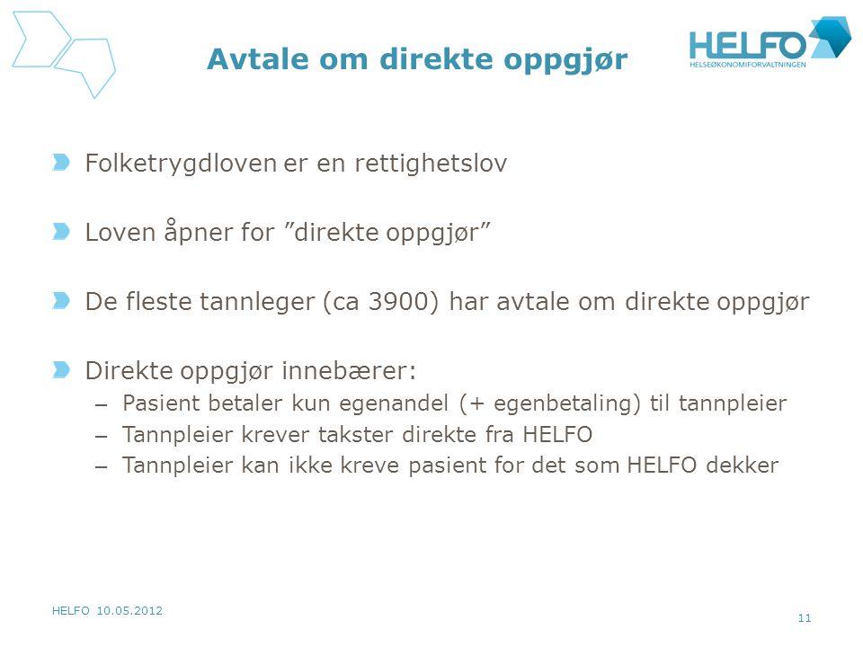 HELFO 10.05.2012 11 Avtale om direkte oppgjør Folketrygdloven er en rettighetslov Loven åpner for direkte oppgjør De fleste tannleger (ca 3900) har avtale om direkte oppgjør Direkte oppgjør innebærer: – Pasient betaler kun egenandel (+ egenbetaling) til tannpleier – Tannpleier krever takster direkte fra HELFO – Tannpleier kan ikke kreve pasient for det som HELFO dekker