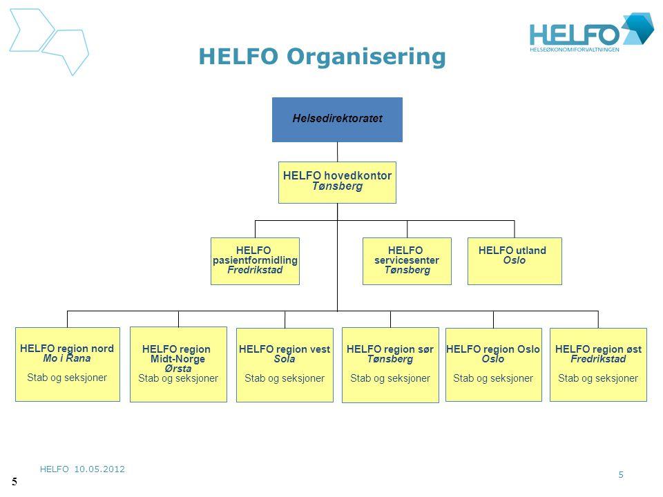 HELFO 10.05.2012 5 HELFO Organisering Helsedirektoratet HELFO region nord Mo i Rana Stab og seksjoner HELFO region Midt-Norge Ørsta Stab og seksjoner