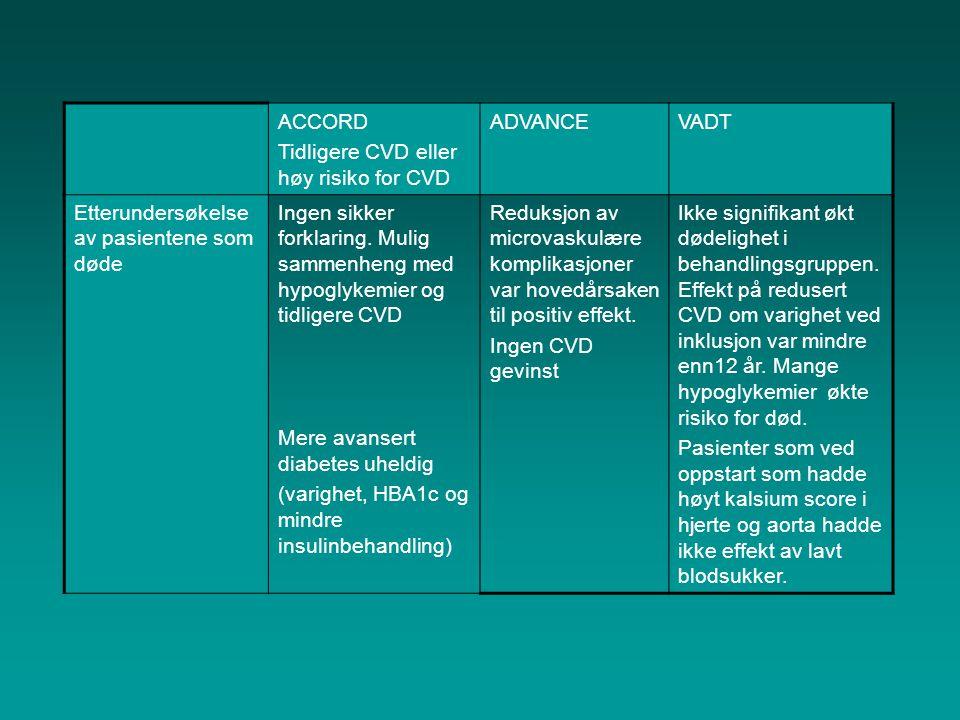 ACCORD Tidligere CVD eller høy risiko for CVD ADVANCEVADT Etterundersøkelse av pasientene som døde Ingen sikker forklaring. Mulig sammenheng med hypog
