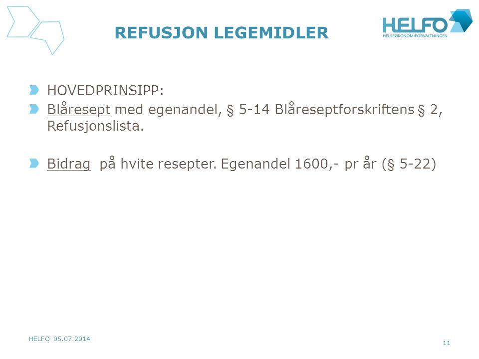 HELFO 05.07.2014 11 REFUSJON LEGEMIDLER HOVEDPRINSIPP: Blåresept med egenandel, § 5-14 Blåreseptforskriftens § 2, Refusjonslista. Bidrag på hvite rese