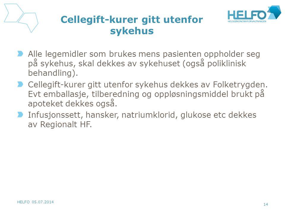 HELFO 05.07.2014 14 Cellegift-kurer gitt utenfor sykehus Alle legemidler som brukes mens pasienten oppholder seg på sykehus, skal dekkes av sykehuset (også poliklinisk behandling).