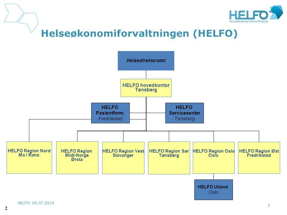 HELFO 05.07.2014 2 Helseøkonomiforvaltningen (HELFO) Helsedirektoratet HELFO Region Nord Mo i Rana HELFO Region Midt-Norge Ørsta HELFO Region Vest Sta