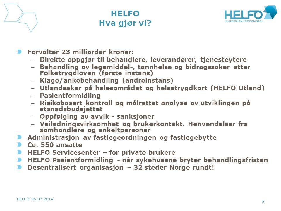 HELFO 05.07.2014 5 HELFO Hva gjør vi? Forvalter 23 milliarder kroner: – Direkte oppgjør til behandlere, leverandører, tjenesteytere – Behandling av le
