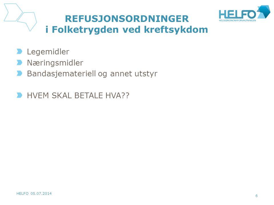HELFO 05.07.2014 6 REFUSJONSORDNINGER i Folketrygden ved kreftsykdom Legemidler Næringsmidler Bandasjemateriell og annet utstyr HVEM SKAL BETALE HVA??