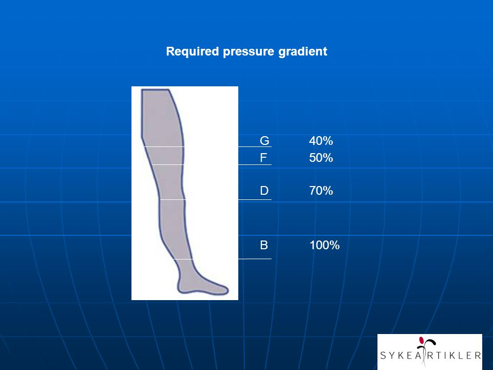 For internal use only - Copyright by Training International Peter Staudinger Measurements – Pressure Gradient