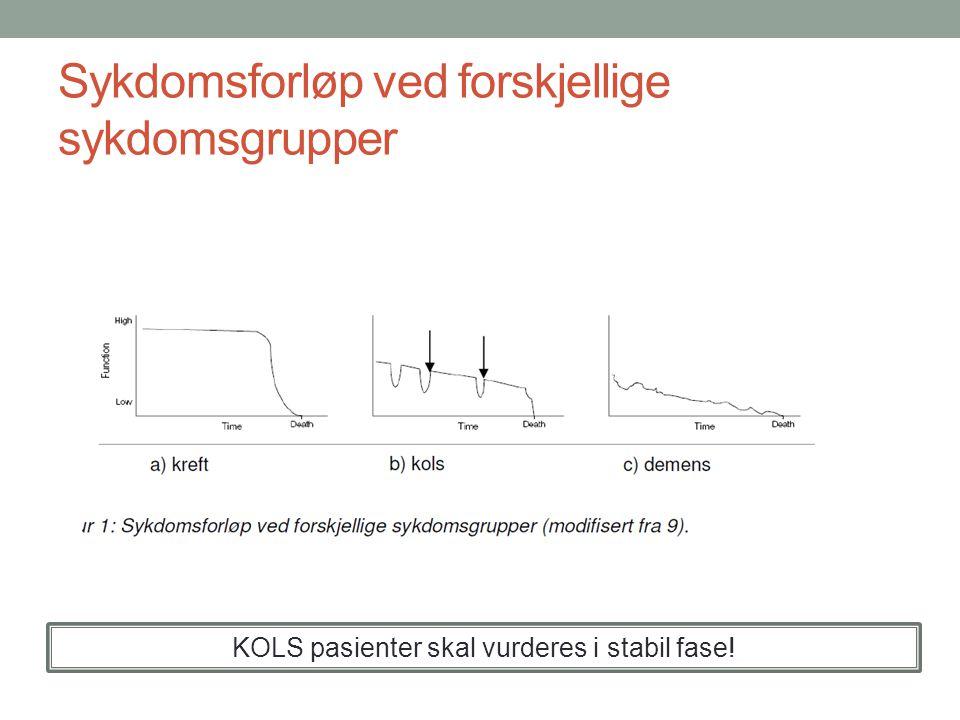 Sykdomsforløp ved forskjellige sykdomsgrupper KOLS pasienter skal vurderes i stabil fase!