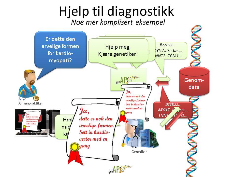 Hjelp til diagnostikk Genom- data Er dette den arvelige formen for kardio- myopati? Et øyeblikk Bzzbzz.. MYH7..bzzbzz… TNNT2..TPM1… Hei! Den varianten